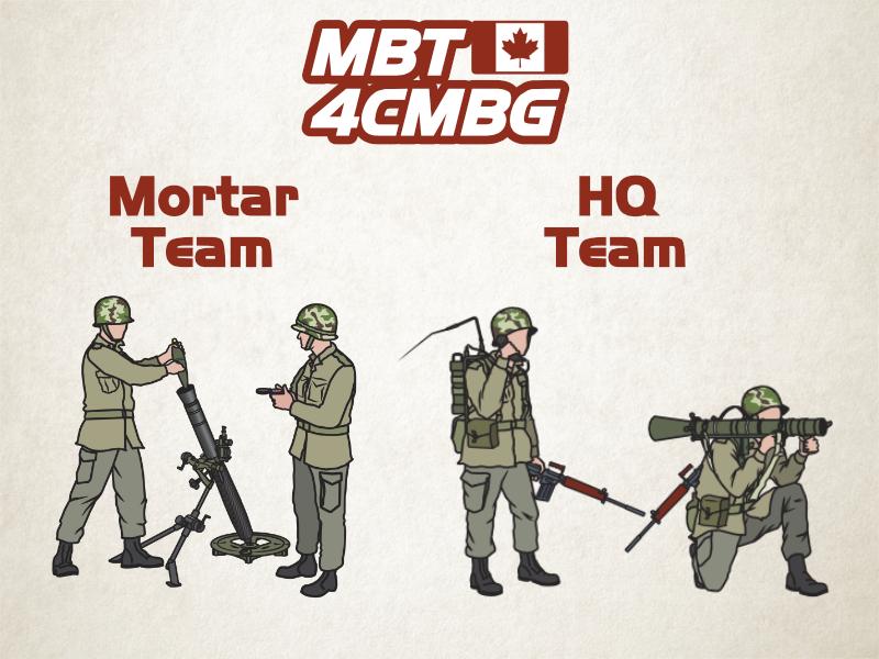 MBT4CMBG1