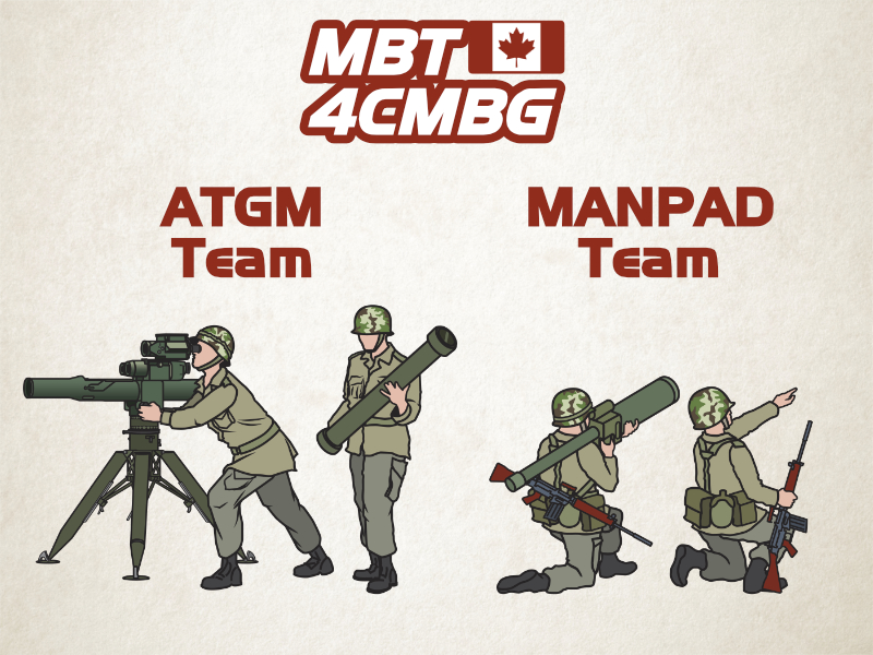 MBT4CMBG2