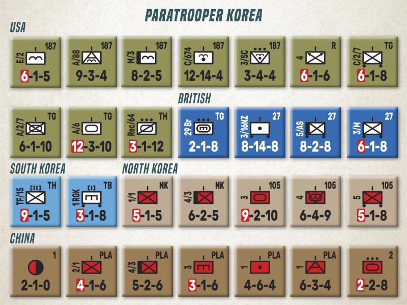 ParaKorea