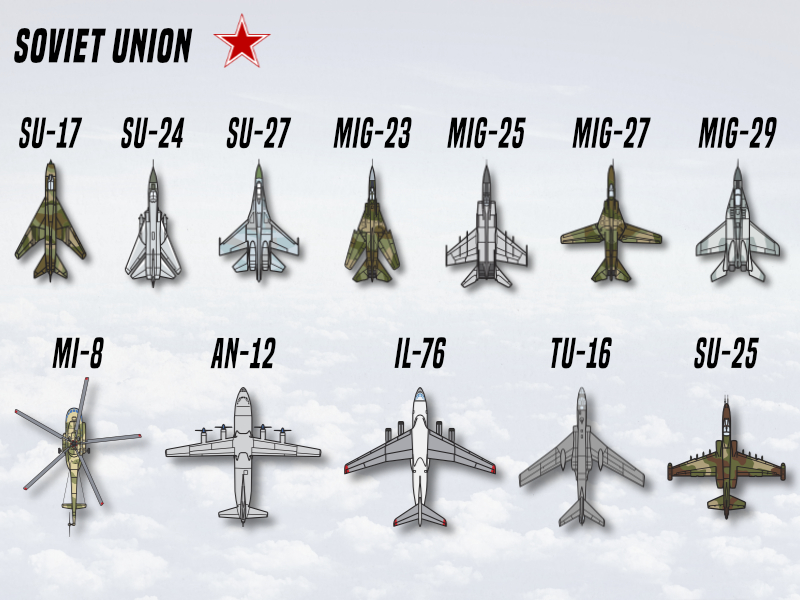 USSR Planes