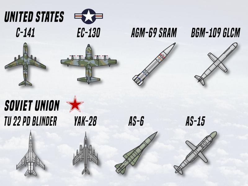 RedStormBombersUSSR_USAF